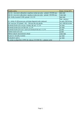 AL/AL vícevrstvé odkouření s tepelnou izolací pro plyn průměr 130