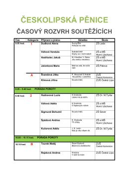 ČESKOLIPSKÁ PĚNICE - Základní umělecká škola Česká Lípa