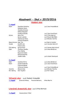Absolventi – škol.r.2015/2016