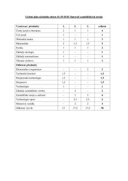 Učební plán učebního oboru 41-55-H/01 Opravář zemědělských strojů