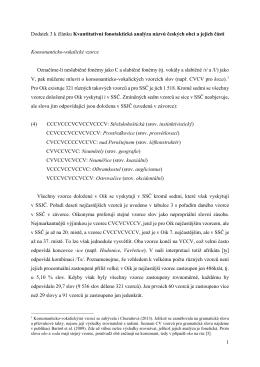 Dodatek 3 k článku Kvantitativní fonotaktická analýza názvů českých