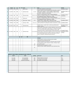 Plán školení 2015