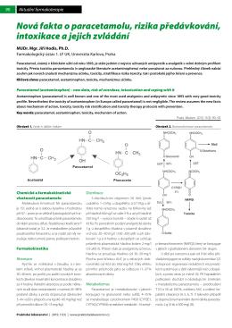 Nová fakta o paracetamolu, rizika předávkování, intoxikace a jejich