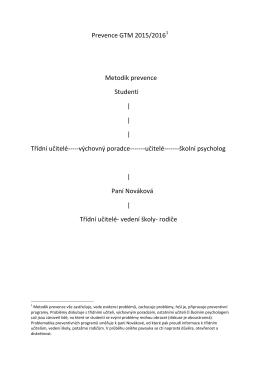 Prevence GTM 2015/2016 Metodik prevence Studenti | | | Třídní