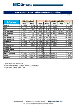 Dodací pořádek dýhových hran od 4_2015