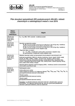 Plán zkoušení způsobilosti (ZZ) poskytovaných ASLAB v oblasti