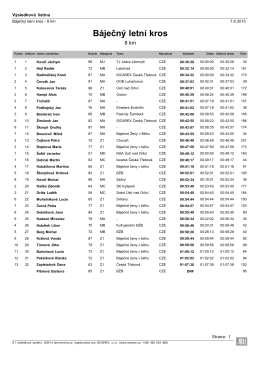 Výsledky 8km - Báječné ženy v běhu
