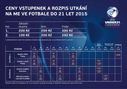 ME ve fotbale U21 2015 - Ceny vstupenek a rozpis utkání