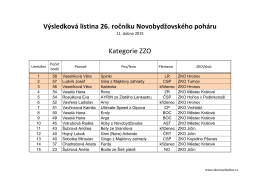 Výsledková listina 26. ročníku Novobydžovského poháru Kategorie