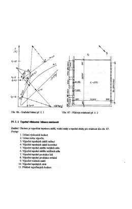 Obr. 86 - Grafické řešení př. č. 1 Obr. 87