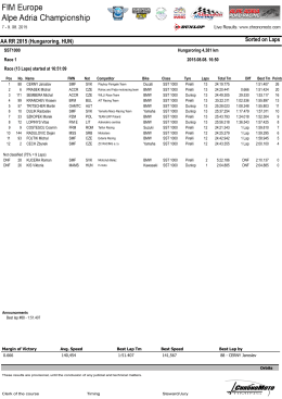 AARR05 Hungaroring race 1 results Superstock1000