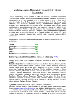 Výsledky soutěže Matematický klokan 2015 v okrese Brno