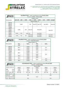 Datum revize: 1.7.2015