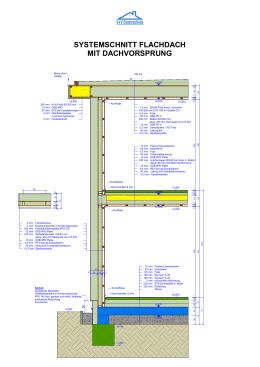 Systemschnitte_V+V _ 0. Systems