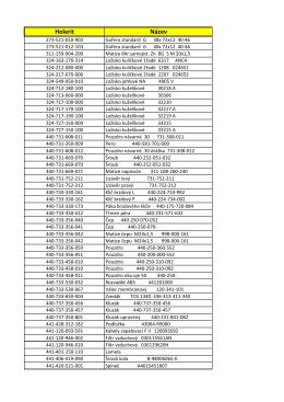 Skladový materiál seznam