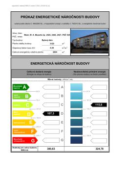 Průkaz energetické náročnosti budovy čp. 2425