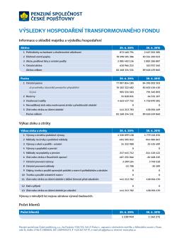 výsledky hospodaření transformovaného fondu