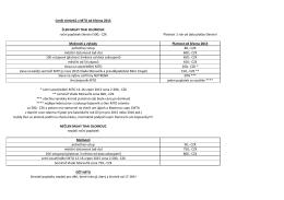 Ceník tréninků v MTO od března 2015 ČLEN MUAY THAI