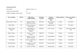 Seznam všech členů MAS