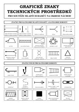 Grafické znaky technických prostředků
