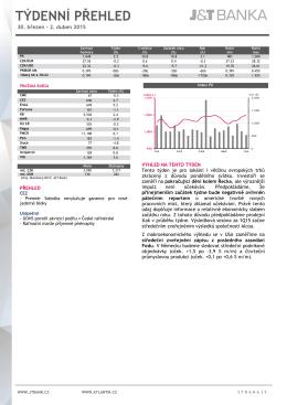 14. týden 2015 - ATLANTIK finanční trhy, a.s.