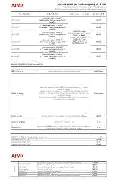 Ceník AIM Balíček pro domácnosti platný od 1.4.2015