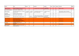 student název předmět cíl tematizace metodika osnova přínos