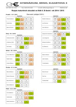 Rozpis maturitních zkoušek ve třídě 4. B školní rok 2014 / 2015