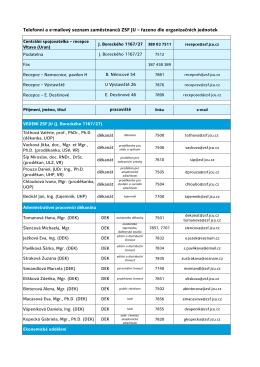Telefonní a e-mailový seznam zaměstnanců ZSF JU – řazeno dle