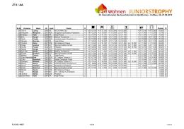 2015 Results JT 2 - Kopie