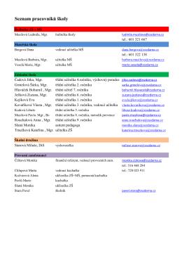 seznam pracovníků školy2015-16
