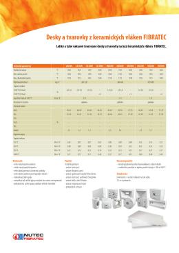 Desky a tvarovky z keramických vláken FIBRATEC