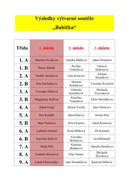 """Výsledky výtvarné soutěže """"Babička"""" 1. B 4. A 5. A 5. B 7. A"""
