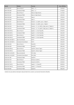 Rozměr Výrobce Typ vozu Cena s DPH/kus 185/55 R15 82T Barum