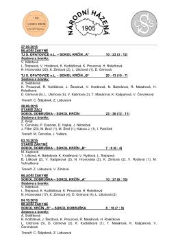 27.09.2015 MLADŠÍ ŽÁKYNĚ TJ S. OPATOVICE
