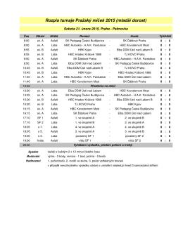 Rozpis turnaje Pražský míček 2015 (mladší dorost)