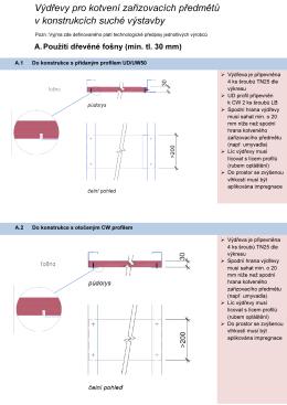 Výdřevy pro kotvení zařizovacích předmětů v konstrukcích suché