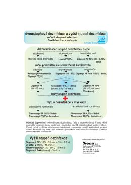 Dvoustupňová dezinfekce endoskopů