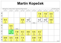Martin Kopeček