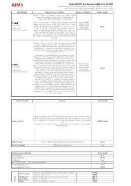Ceník AIM IPTV pro domácnosti platný od 1.4.2015