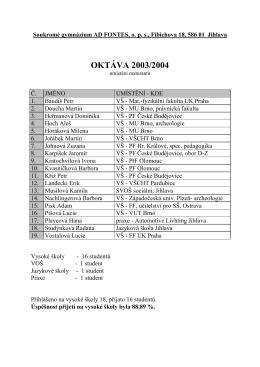 OKTÁVA 2003/2004 - Soukromé gymnázium AD FONTES, ops