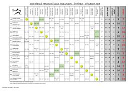 Amatérská tenisová liga Jablunkov - ročník I_v6