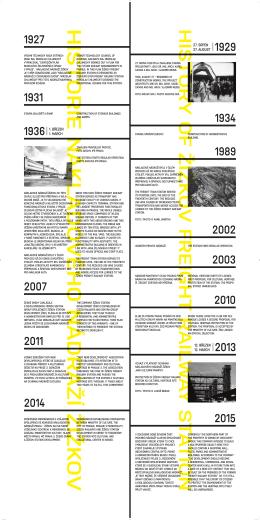 Panel 2  - Nákladové nádraží Žižkov