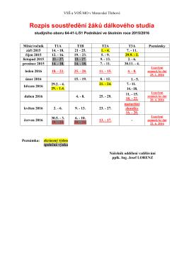 Rozpis soustředění dálkového studia ve školním roce 2015/2016