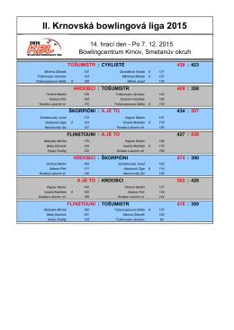Výsledky jednotlivých hracích dnů podzimní části II. ligy 2015
