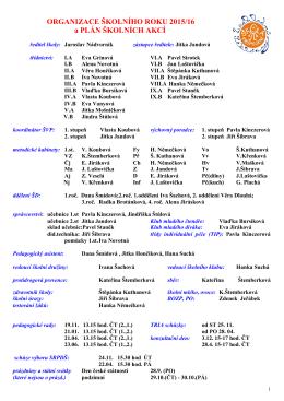 Školní rok 2015-16 - 2. ZŠ Propojení Sedlčany