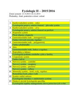 Fyziologie II – 2015/2016