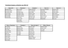 Návrh tréninkových skupin na školní rok 2015/16
