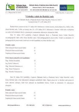 Výsledky voleb do školské rady 2015