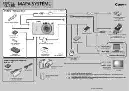 MAPA SYSTÉMU - Domacitechnika.cz